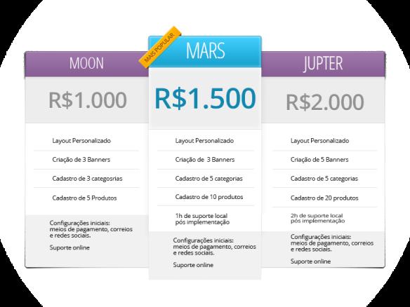Tabela de Preços Set Up