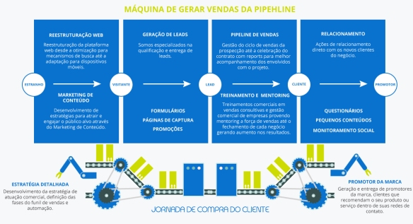 maquina-de-vendas-e-inbound-marketing-pipehline-services.jpg
