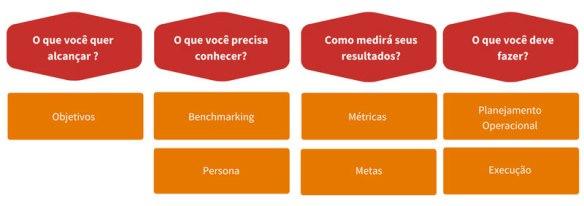 planejamento-estrategico-de-marketing-digital-.jpg