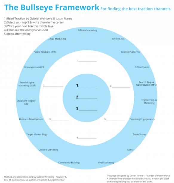 Como-definir-budget-de-Digital-Marketing-para-uma-Start-Up.png